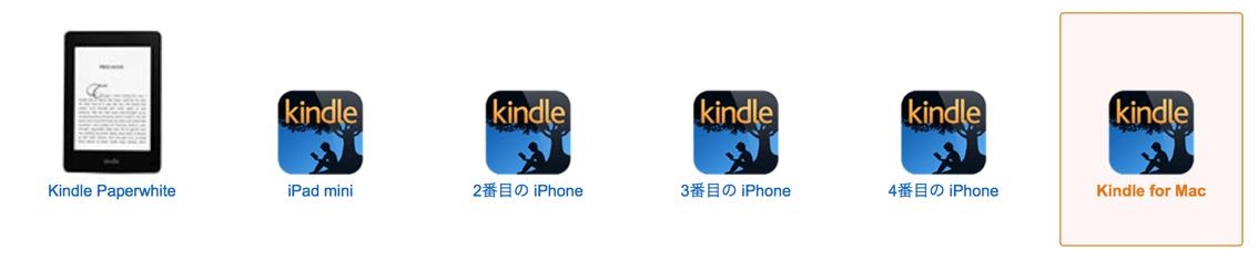Amazon Kindle コンテンツと端末の管理