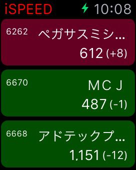 Apple Watch iSPEED 株価