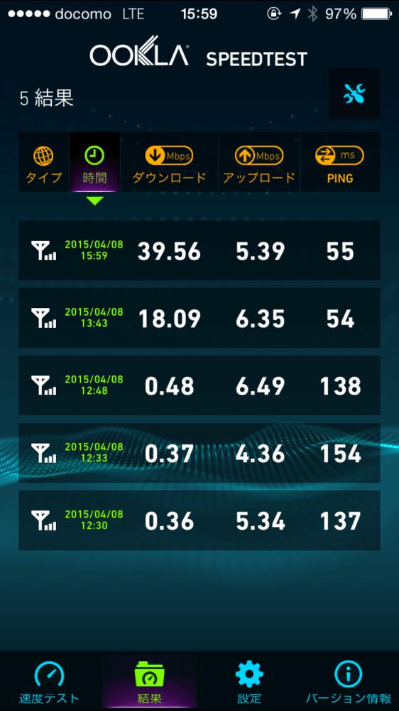 DMMモバイル 速度計測一覧