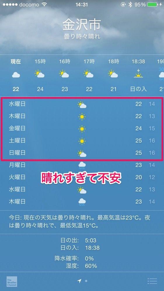 金沢市 天気