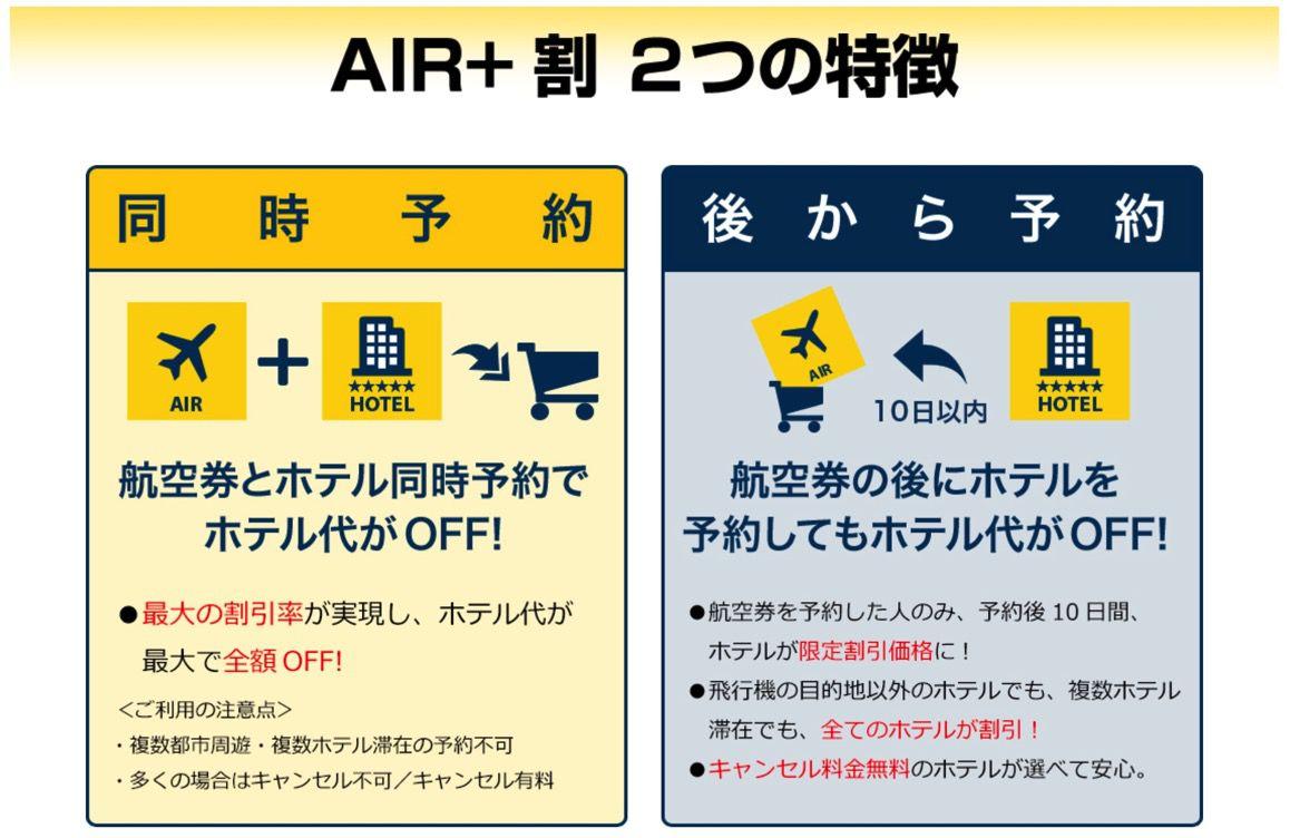 AIR 割の内容 エクスペディア