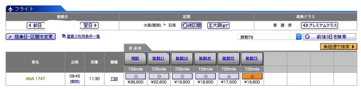 ANAで石垣島に行く場合