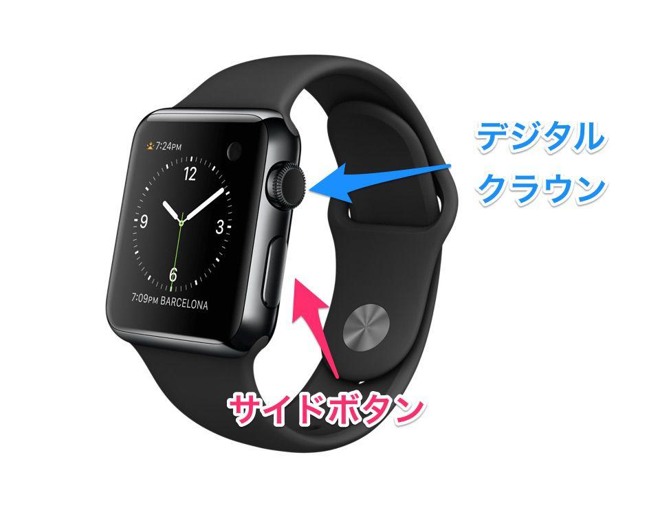 Apple Watchのボタンの説明