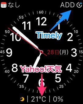 Apple Watch時計画面