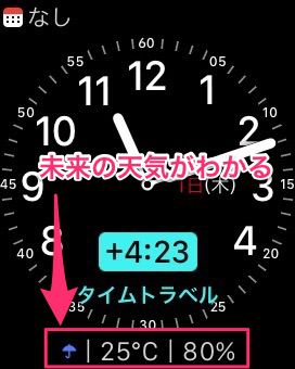 Apple Watch タイムトラベル