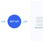 LINE_Developers_-_BOT_API_-_Overview.png